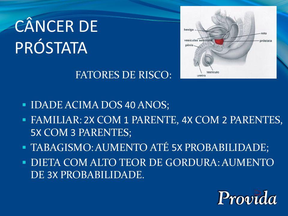CÂNCER DE PRÓSTATA FATORES DE RISCO: IDADE ACIMA DOS 40 ANOS;