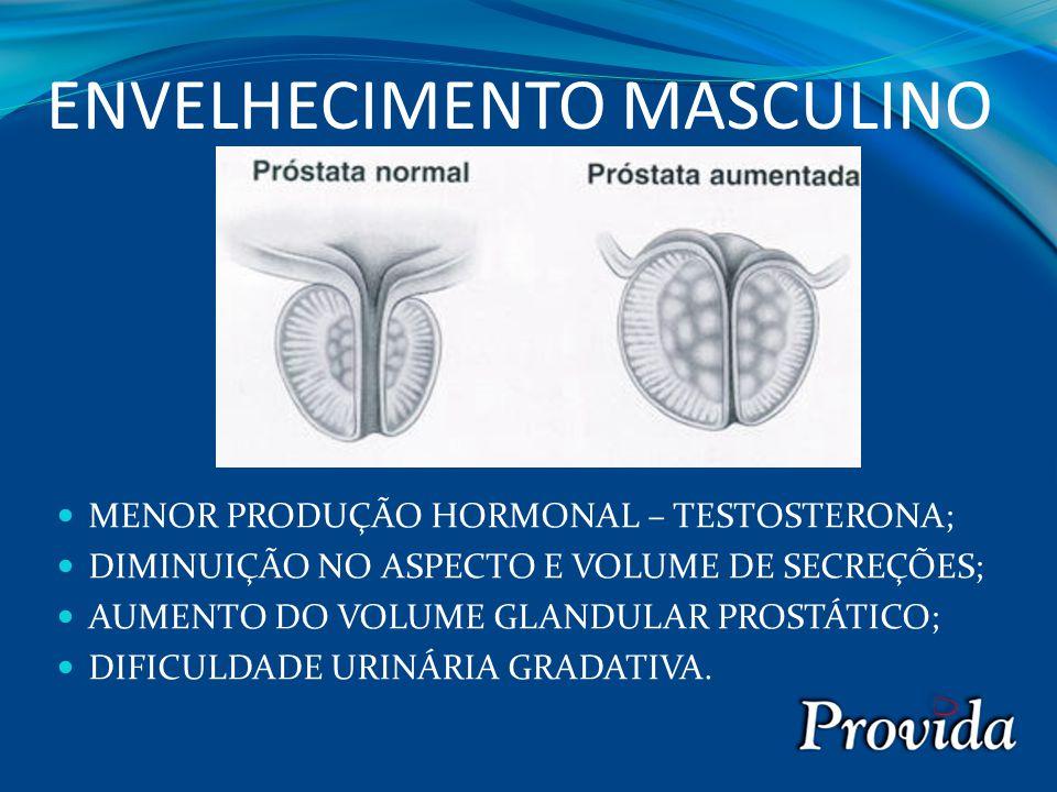 ENVELHECIMENTO MASCULINO