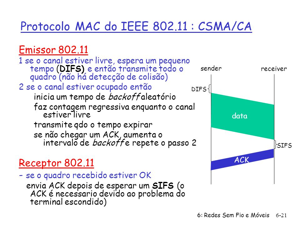 Protocolo MAC do IEEE 802.11 : CSMA/CA
