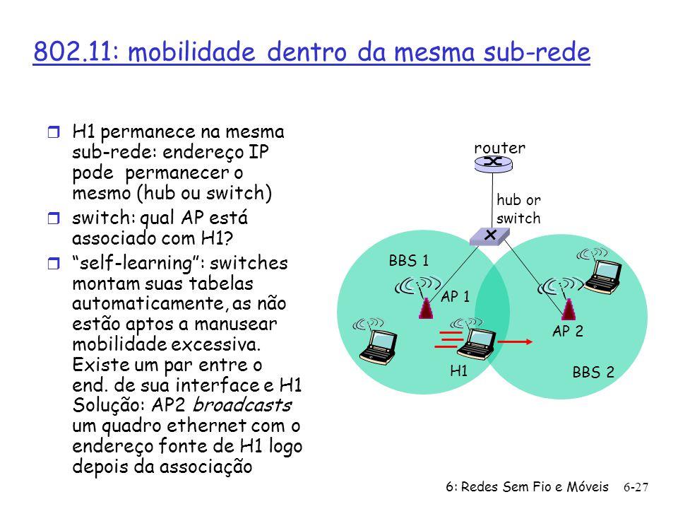 802.11: mobilidade dentro da mesma sub-rede
