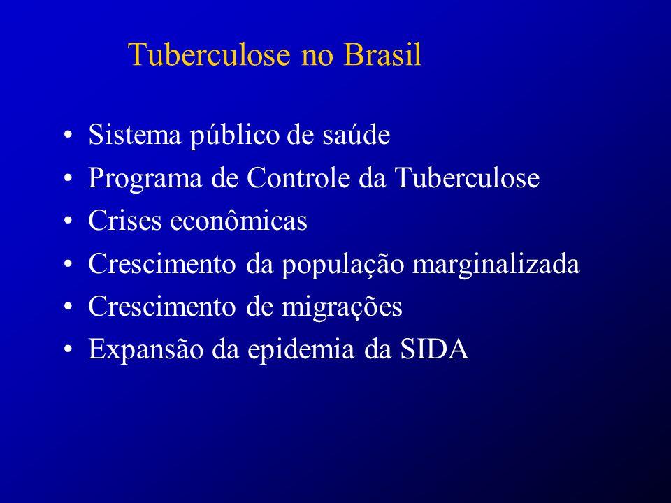 Tuberculose no Brasil Sistema público de saúde