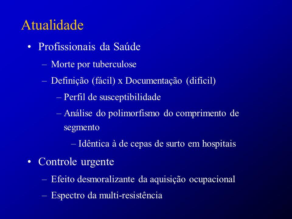 Atualidade Profissionais da Saúde Controle urgente