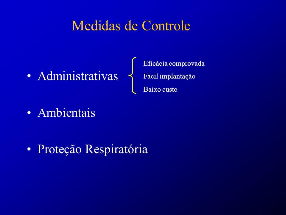 Medidas de Controle Administrativas Ambientais Proteção Respiratória