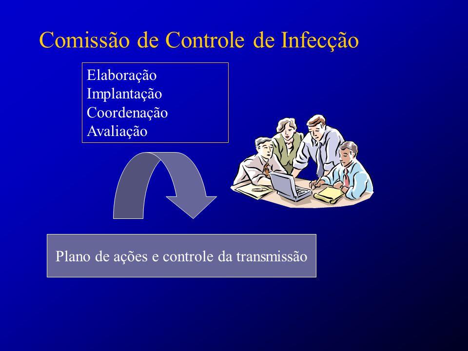 Comissão de Controle de Infecção