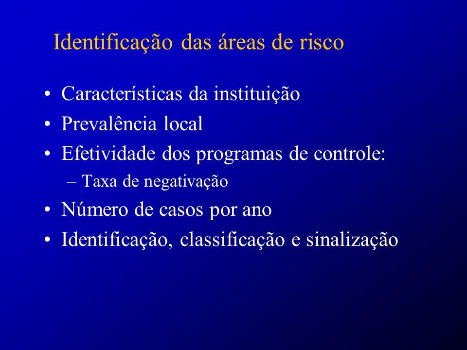 Identificação das áreas de risco