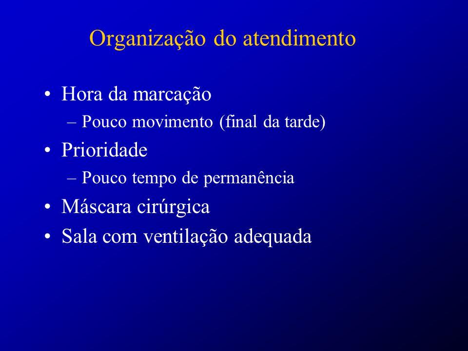 Organização do atendimento