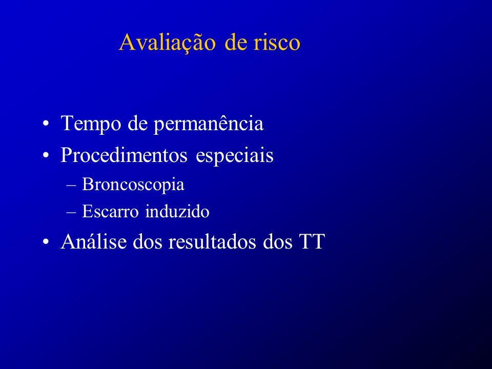 Avaliação de risco Tempo de permanência Procedimentos especiais