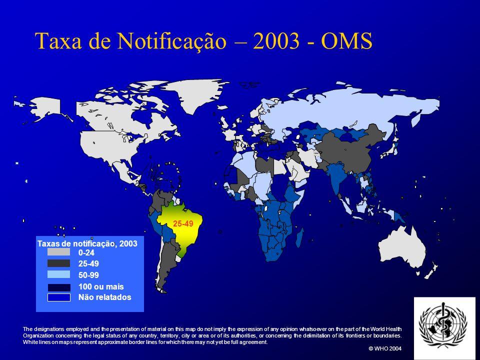 Taxa de Notificação – 2003 - OMS