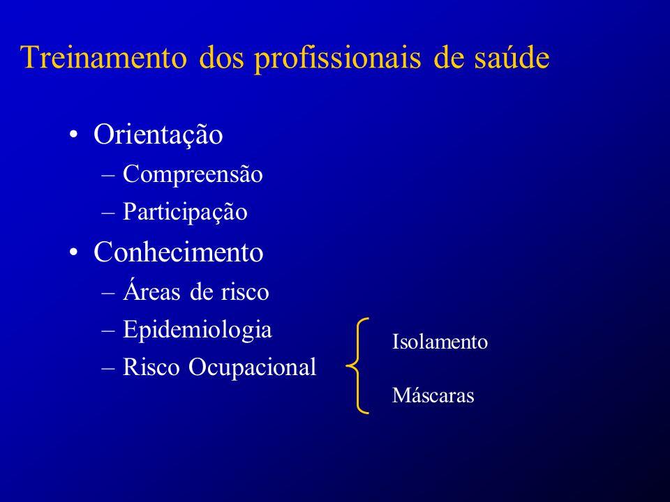 Treinamento dos profissionais de saúde