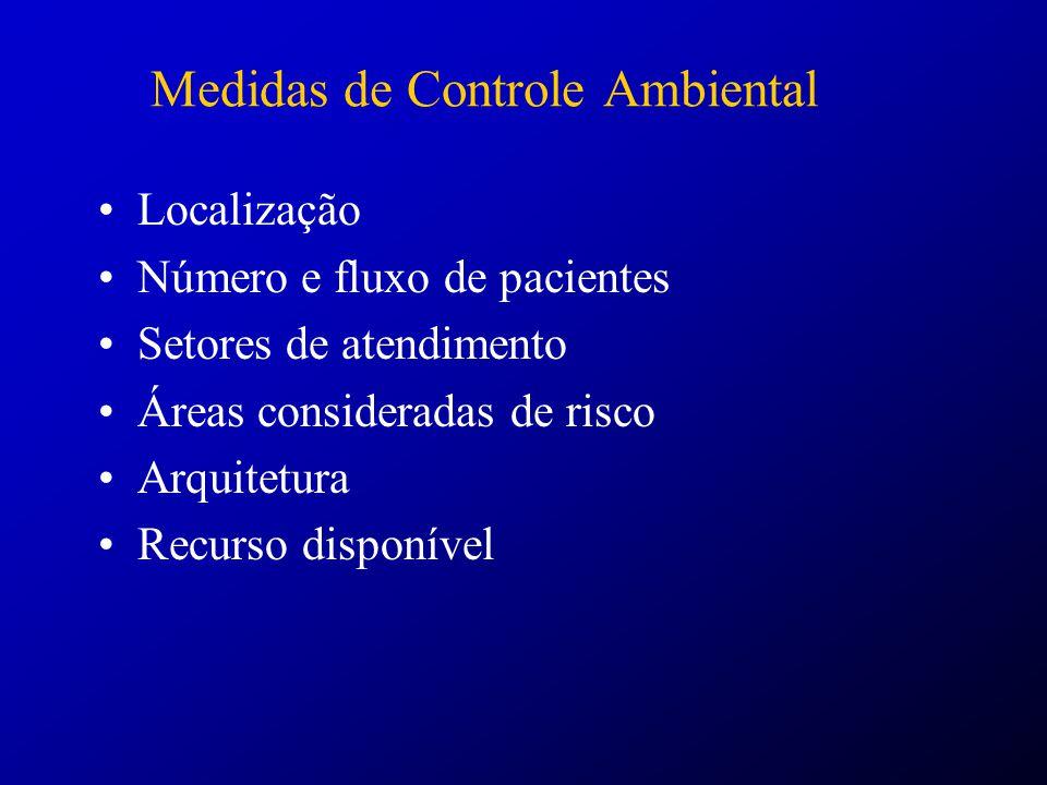 Medidas de Controle Ambiental