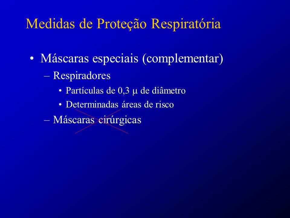Medidas de Proteção Respiratória