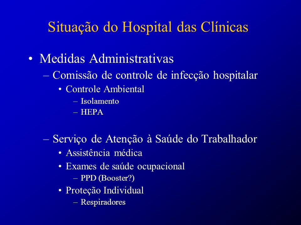 Situação do Hospital das Clínicas