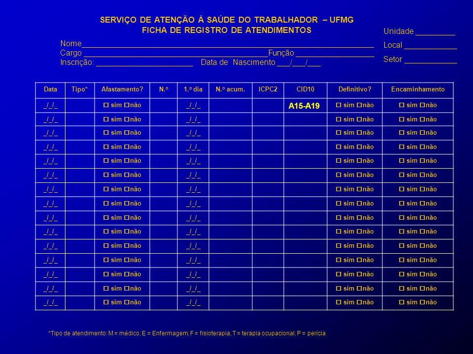 SERVIÇO DE ATENÇÃO À SAÚDE DO TRABALHADOR – UFMG FICHA DE REGISTRO DE ATENDIMENTOS