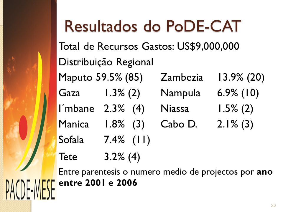 Resultados do PoDE-CAT