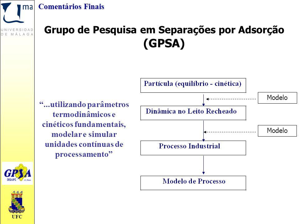 Grupo de Pesquisa em Separações por Adsorção