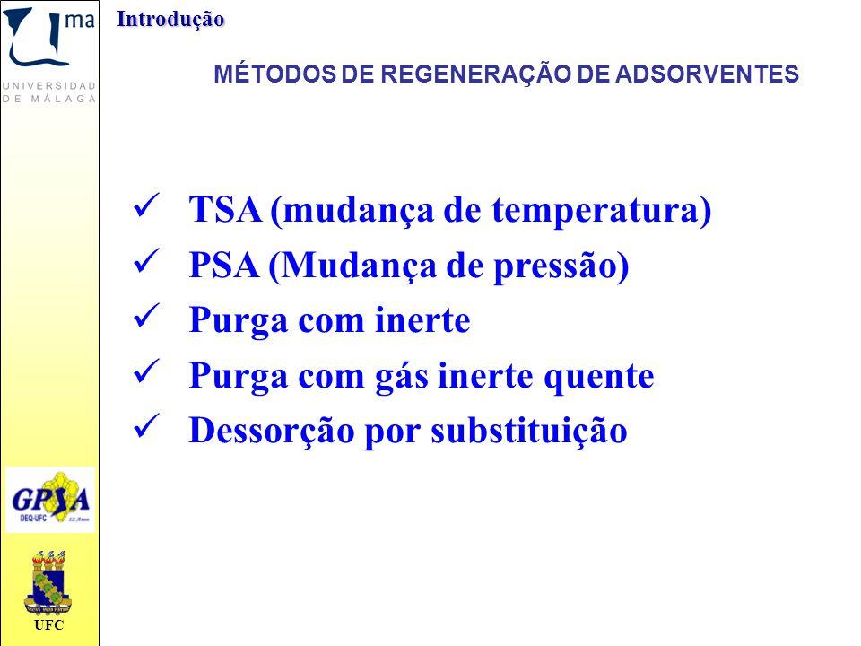 MÉTODOS DE REGENERAÇÃO DE ADSORVENTES