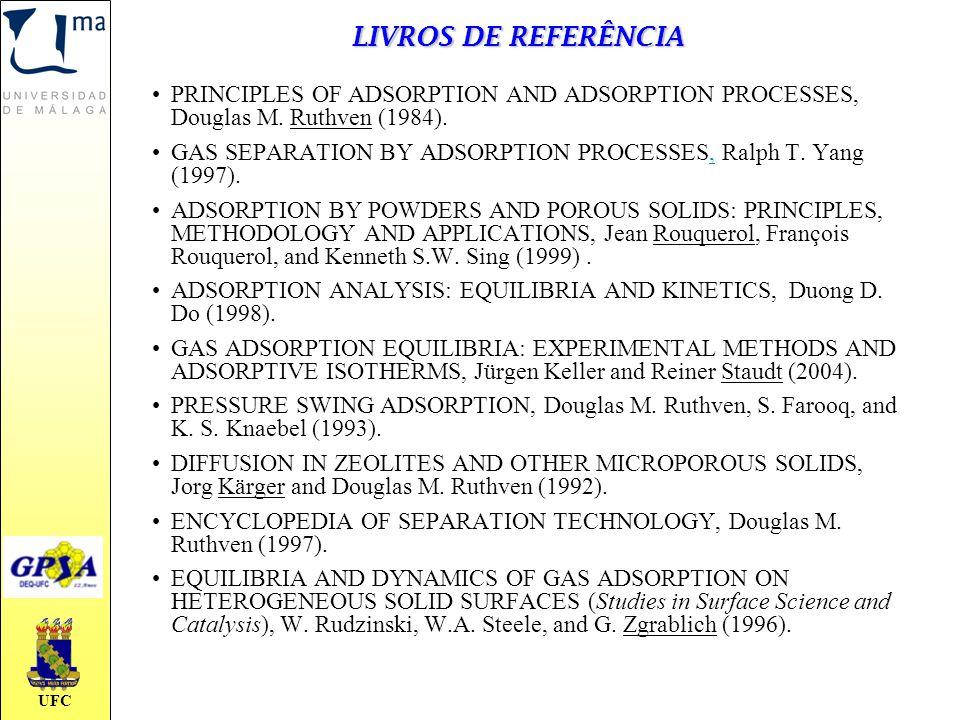 LIVROS DE REFERÊNCIA PRINCIPLES OF ADSORPTION AND ADSORPTION PROCESSES, Douglas M. Ruthven (1984).