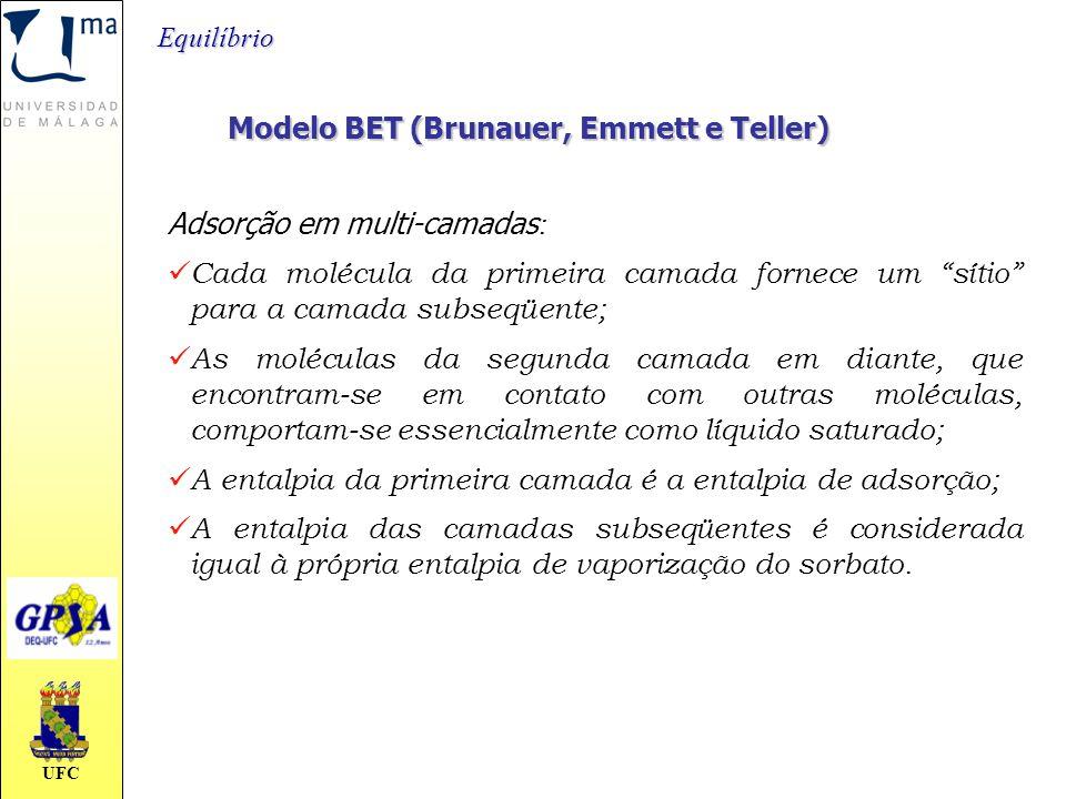 Modelo BET (Brunauer, Emmett e Teller)
