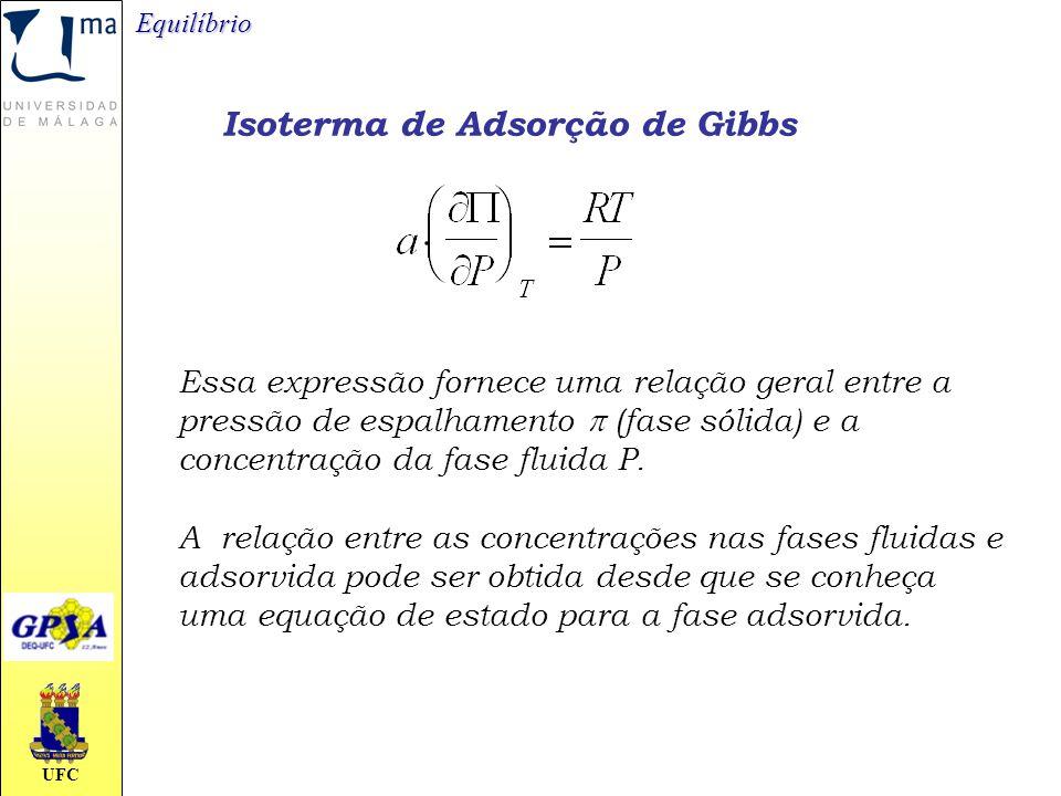 Isoterma de Adsorção de Gibbs
