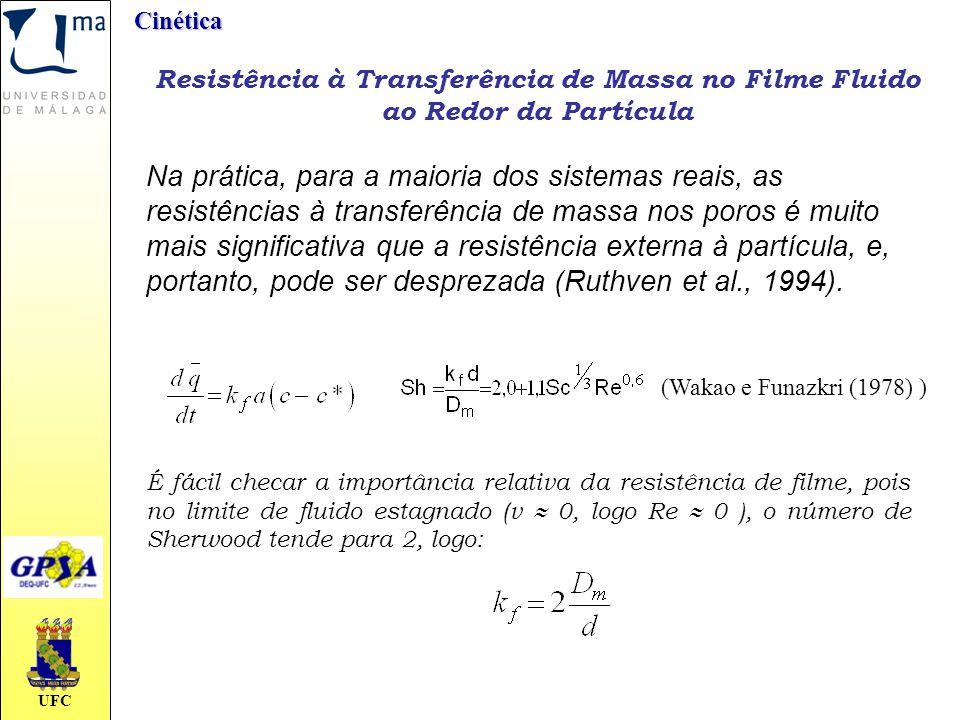 Cinética Resistência à Transferência de Massa no Filme Fluido ao Redor da Partícula.
