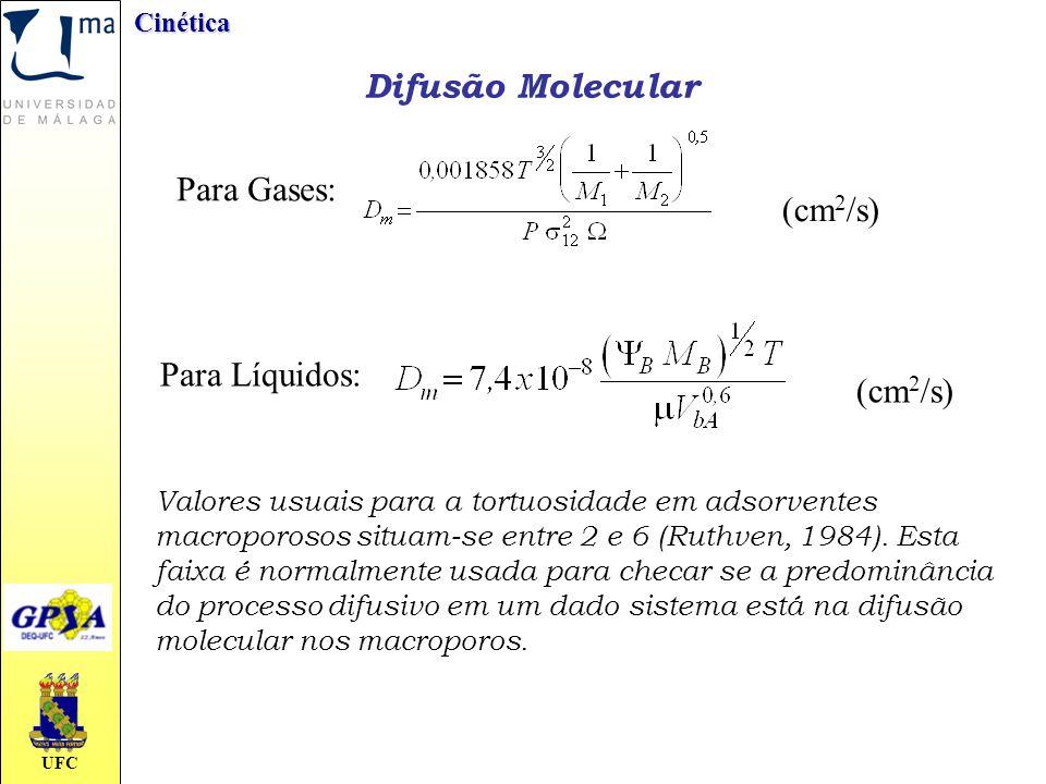 Difusão Molecular Para Gases: (cm2/s) Para Líquidos: (cm2/s)