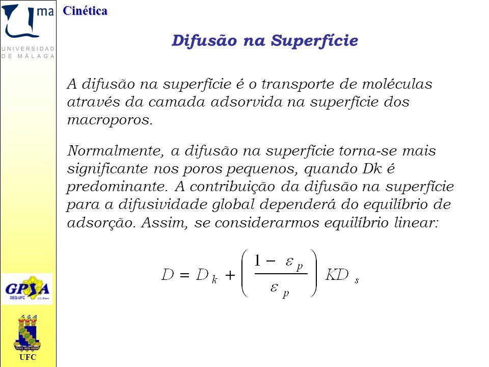 Cinética Difusão na Superfície. A difusão na superfície é o transporte de moléculas através da camada adsorvida na superfície dos macroporos.