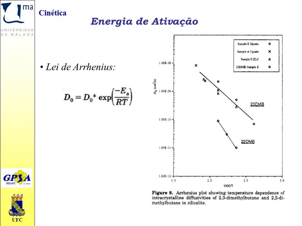 Cinética Energia de Ativação Lei de Arrhenius: