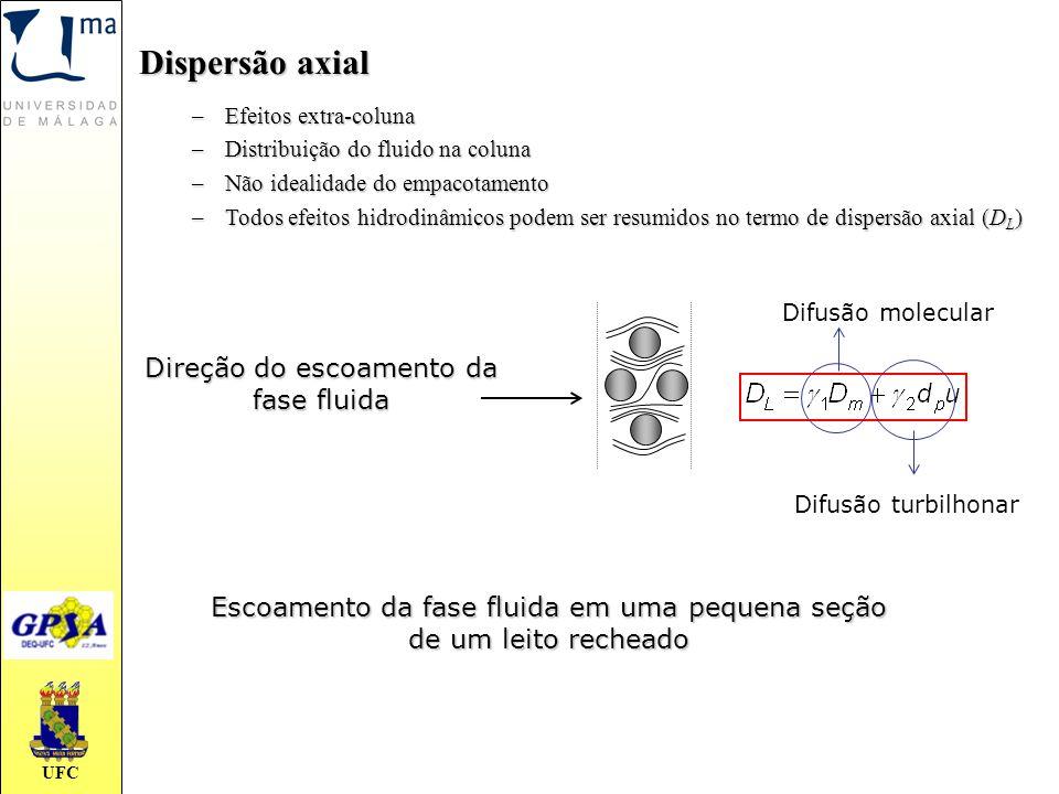 Dispersão axial Direção do escoamento da fase fluida