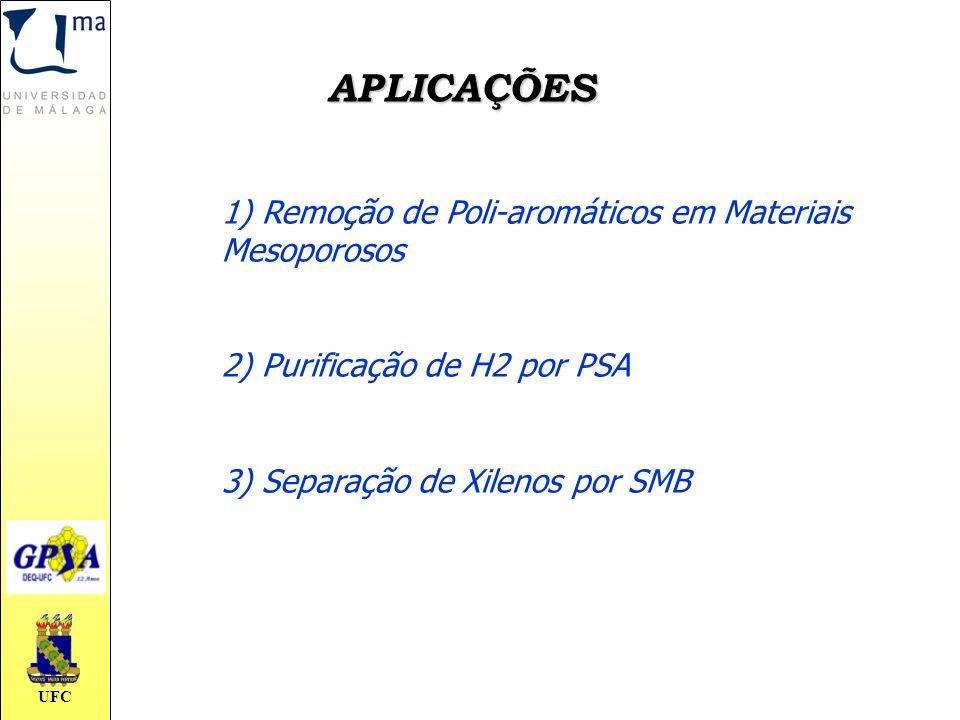 APLICAÇÕES 1) Remoção de Poli-aromáticos em Materiais Mesoporosos