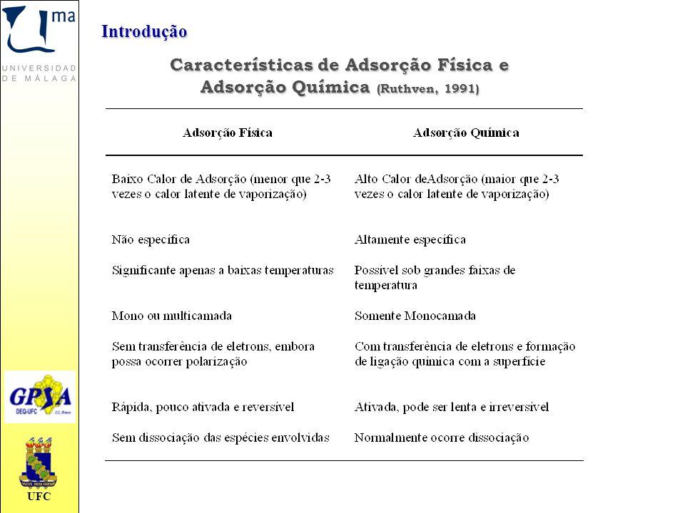 Características de Adsorção Física e Adsorção Química (Ruthven, 1991)