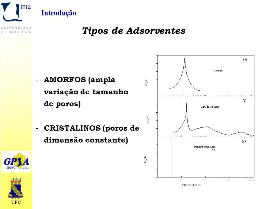 Tipos de Adsorventes AMORFOS (ampla variação de tamanho de poros)