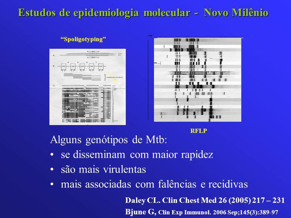 Estudos de epidemiologia molecular - Novo Milênio