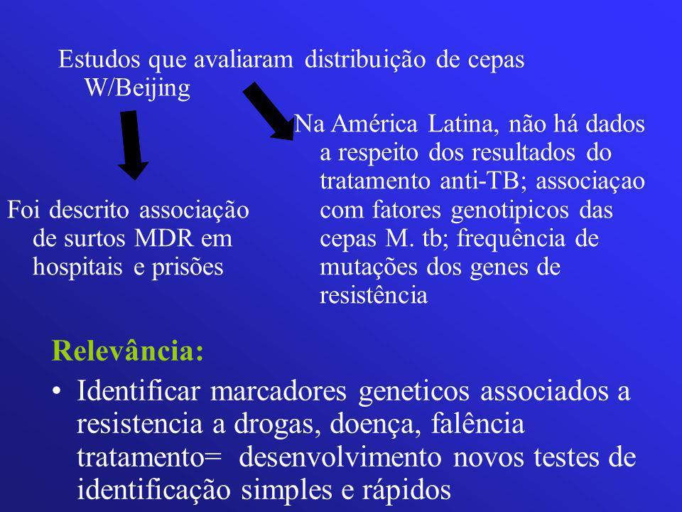 Estudos que avaliaram distribuição de cepas W/Beijing