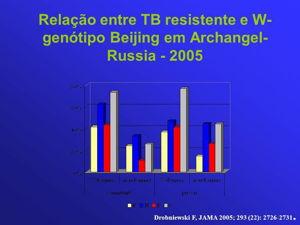 Relação entre TB resistente e W-genótipo Beijing em Archangel- Russia - 2005