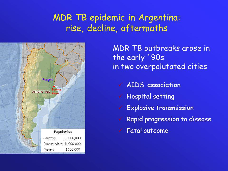 MDR TB epidemic in Argentina: rise, decline, aftermaths