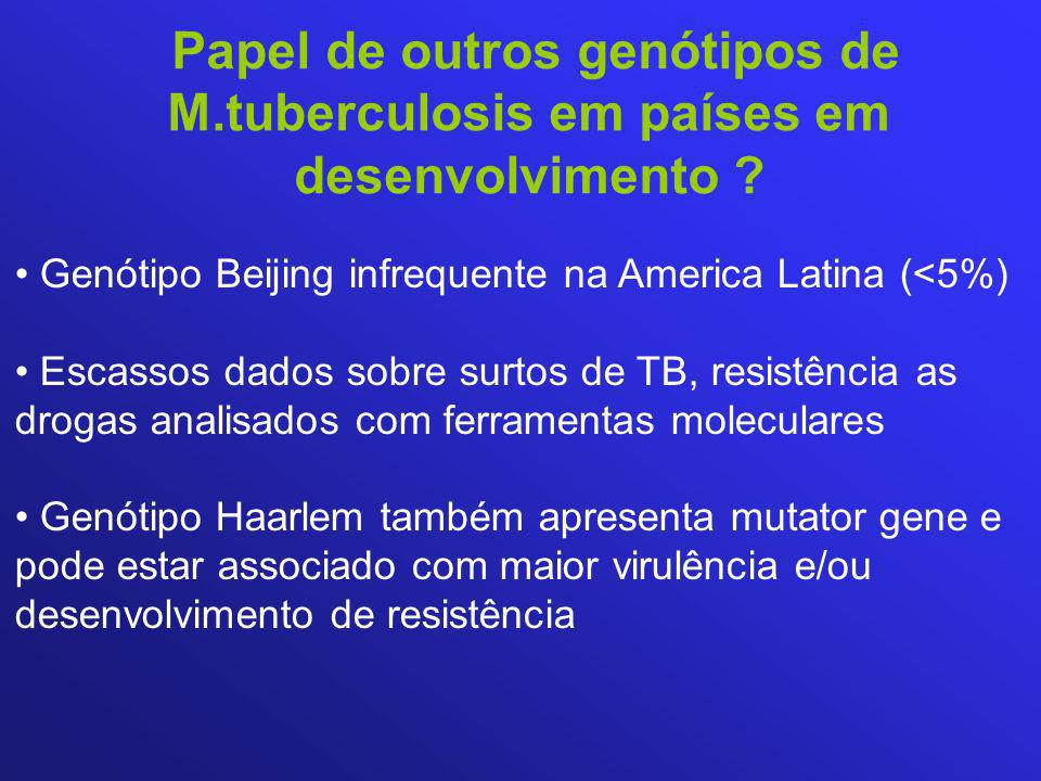 Papel de outros genótipos de M