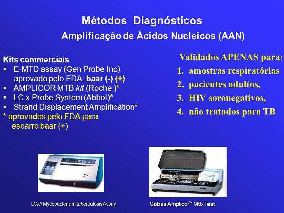 Métodos Diagnósticos Validados APENAS para: 1. amostras respiratórias