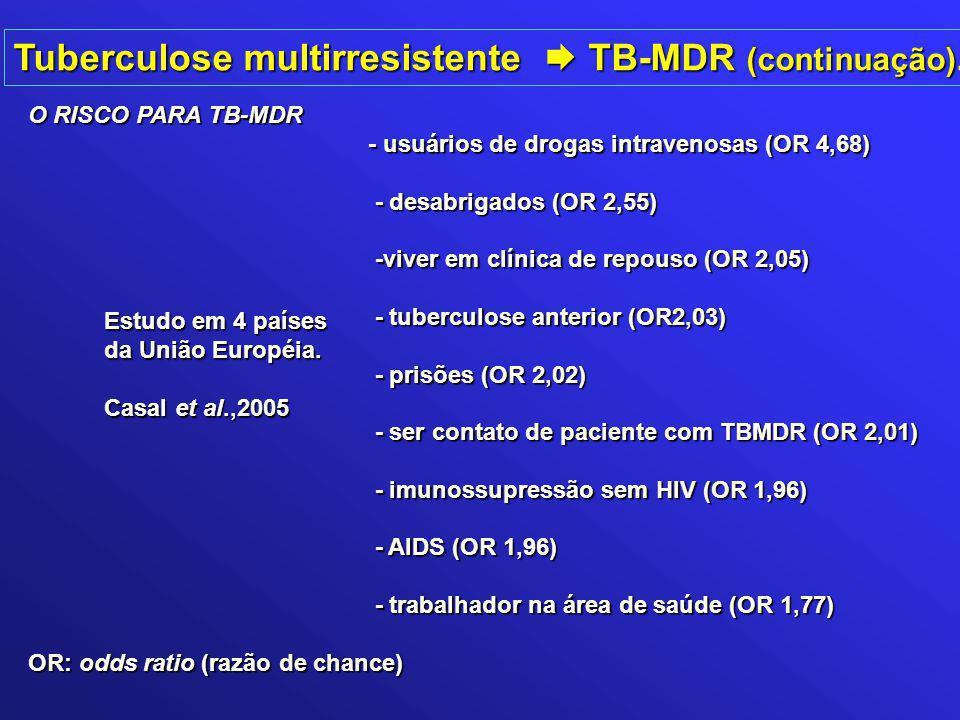 Tuberculose multirresistente  TB-MDR (continuação).
