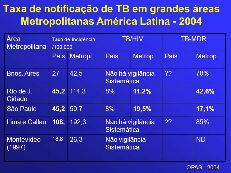 Taxa de notificação de TB em grandes áreas Metropolitanas América Latina - 2004