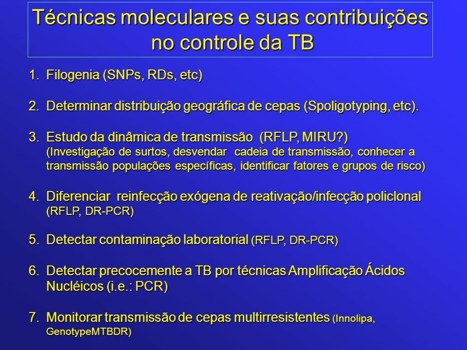 Técnicas moleculares e suas contribuições