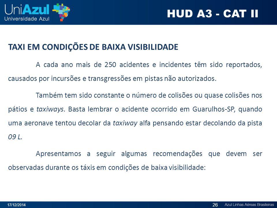 HUD A3 - CAT II TAXI EM CONDIÇÕES DE BAIXA VISIBILIDADE