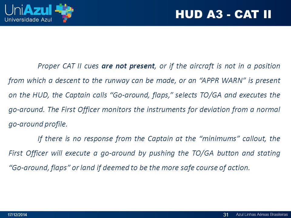 HUD A3 - CAT II