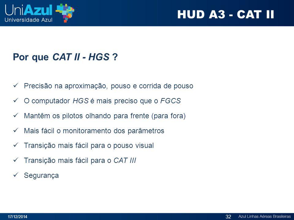 HUD A3 - CAT II Por que CAT II - HGS