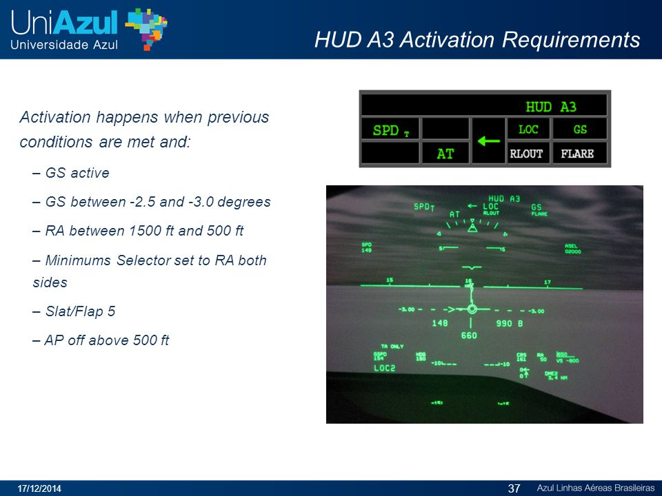 HUD A3 Activation Requirements