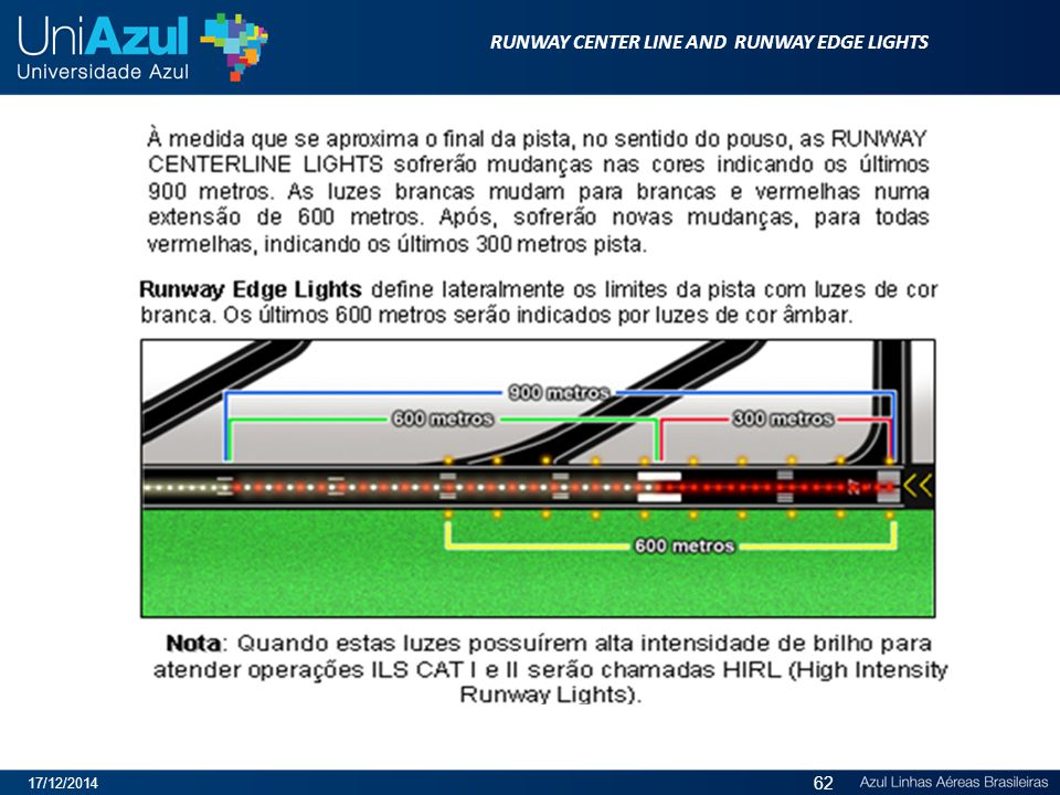 RUNWAY CENTER LINE AND RUNWAY EDGE LIGHTS