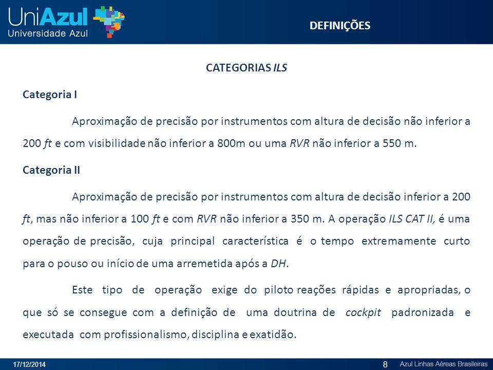 DEFINIÇÕES CATEGORIAS ILS Categoria I