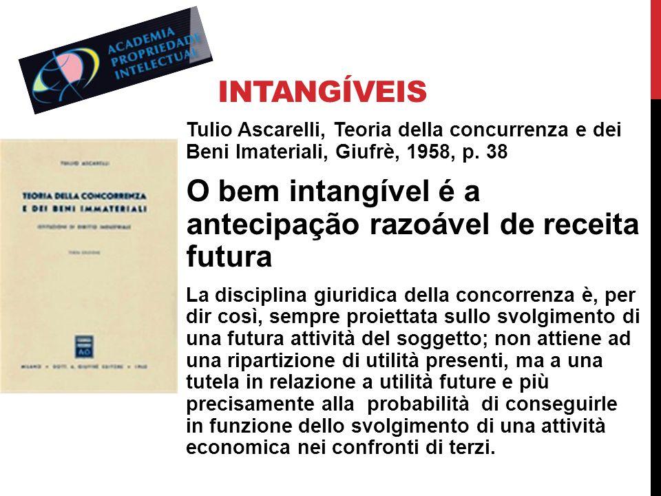 O bem intangível é a antecipação razoável de receita futura