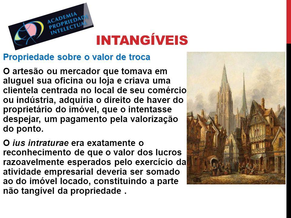 Intangíveis