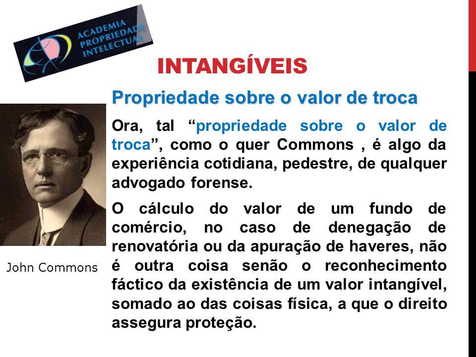 Intangíveis Propriedade sobre o valor de troca
