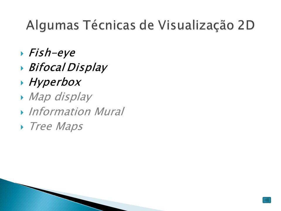 Algumas Técnicas de Visualização 2D